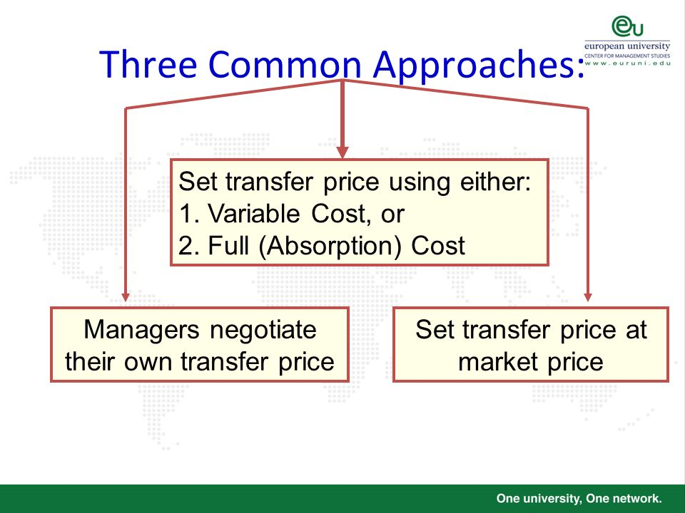 Three Common Approaches: