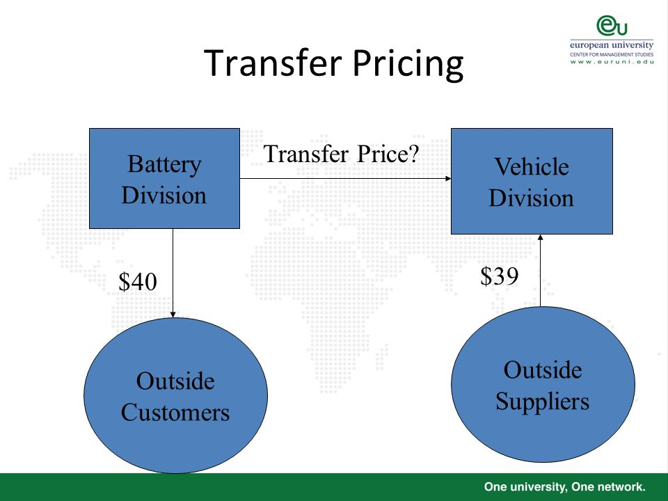 Transfer Pricing Battery Transfer Price Vehicle Division Division $39