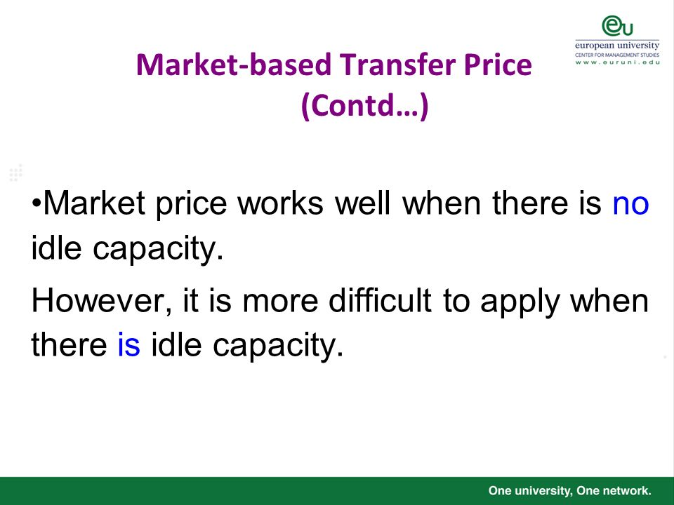Market-based Transfer Price (Contd…)