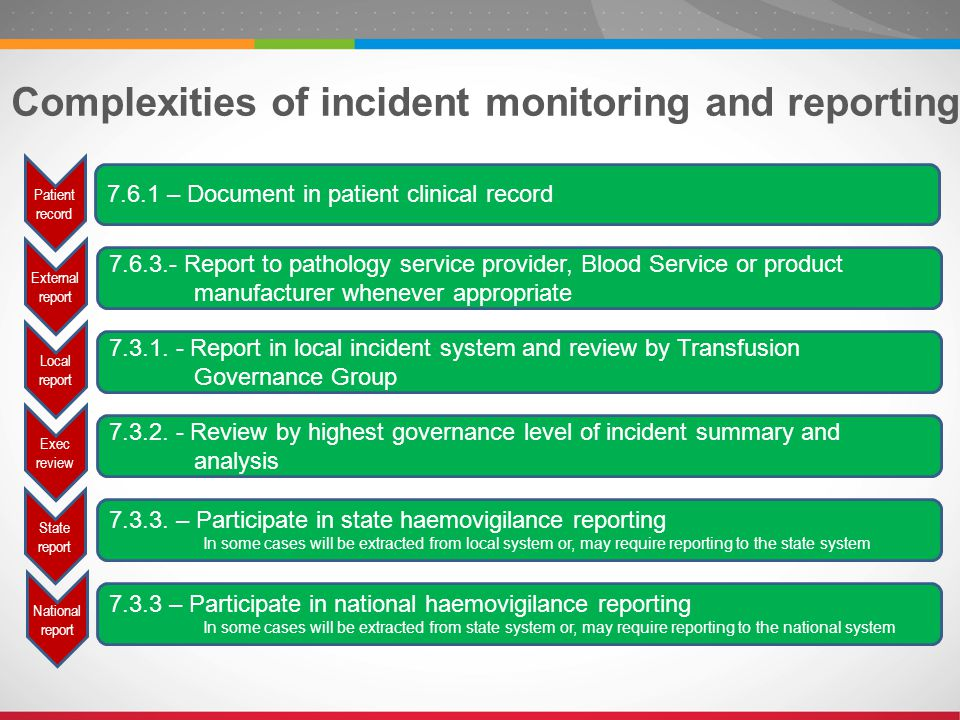 Complexities of incident monitoring and reporting