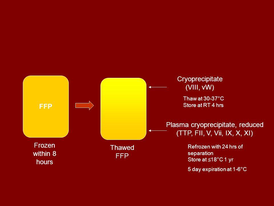 Cryoprecipitate (VIII, vW)