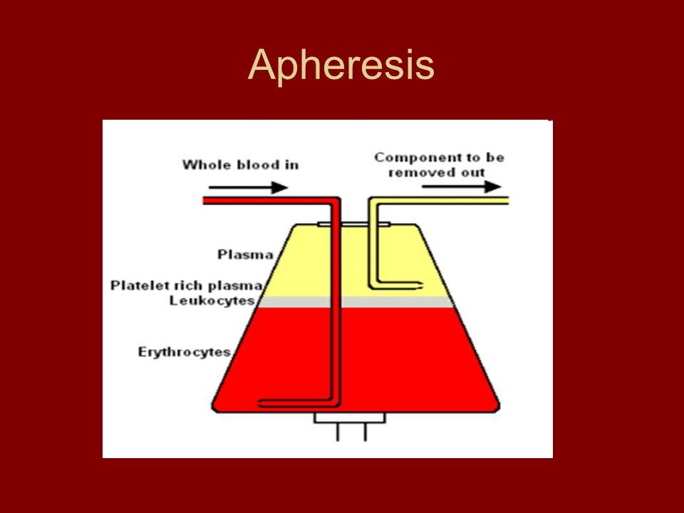Apheresis