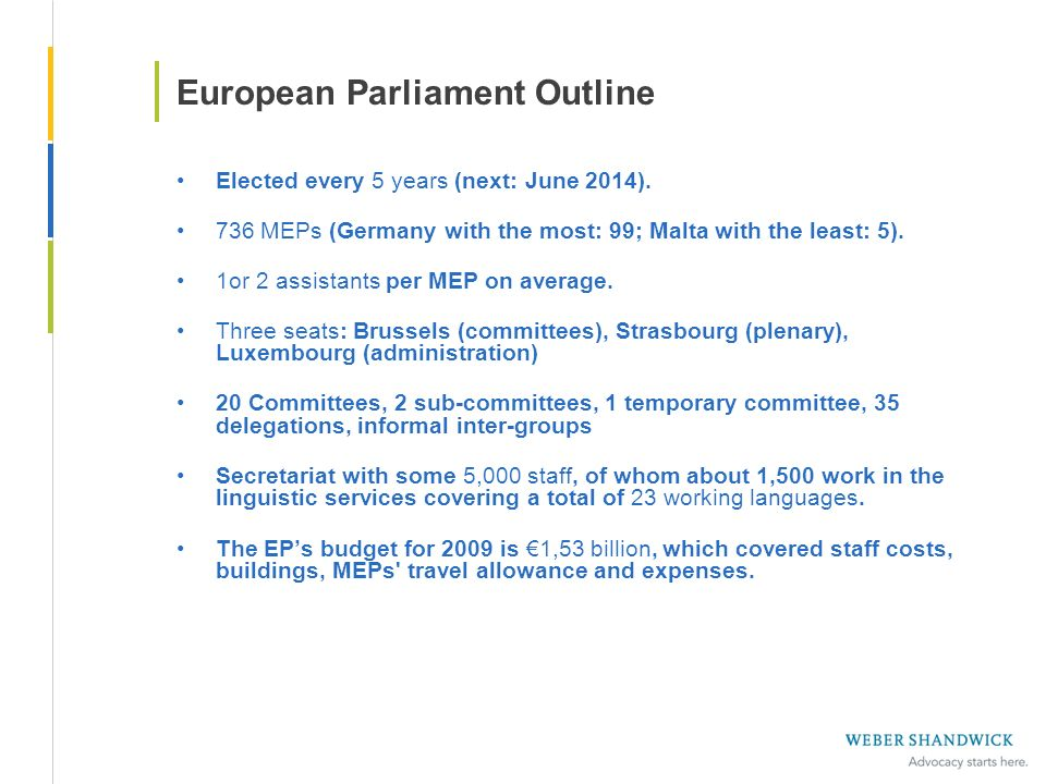European Parliament Outline