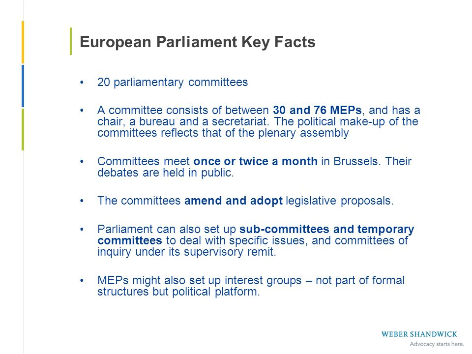 European Parliament Key Facts
