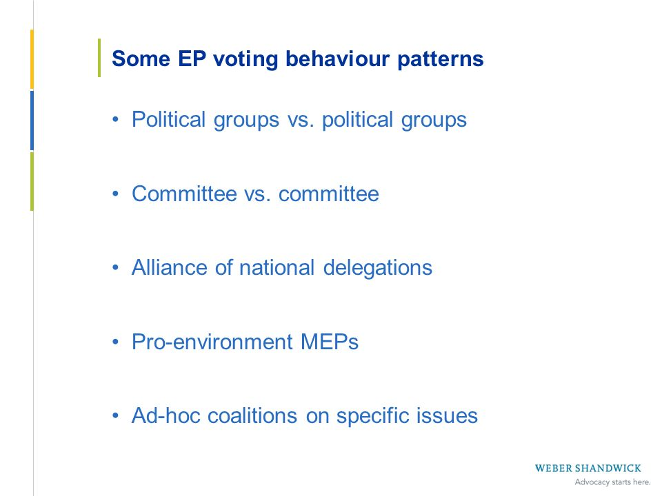 Some EP voting behaviour patterns