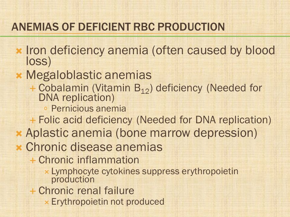Anemias of Deficient RBC Production