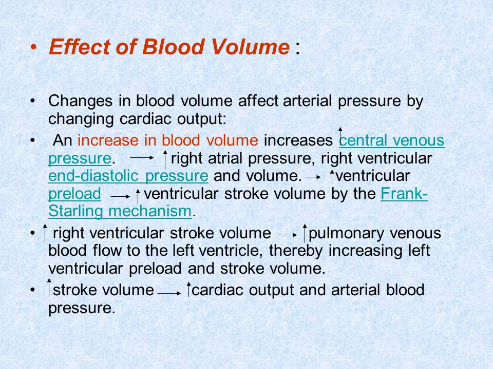 Effect of Blood Volume :