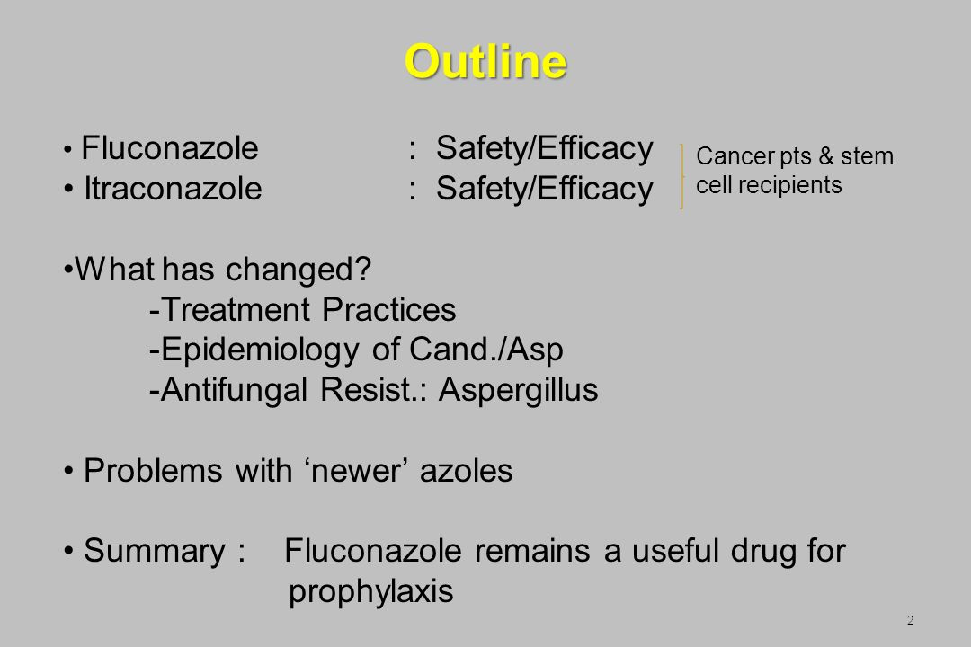 Outline Itraconazole : Safety/Efficacy What has changed