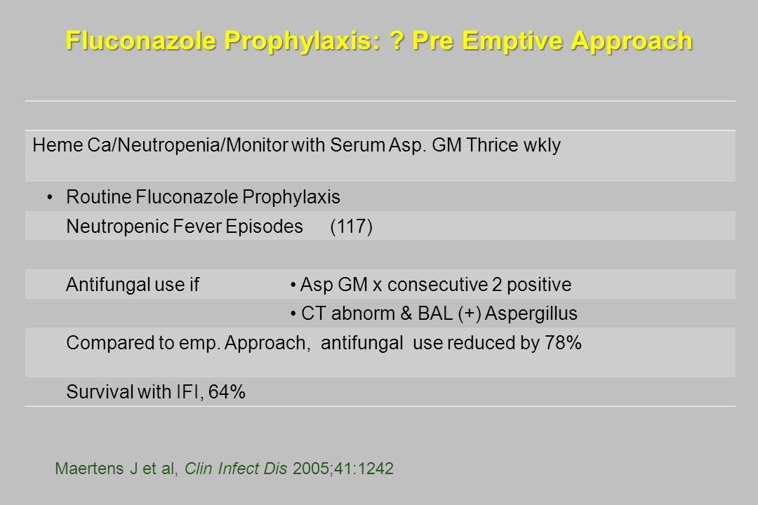 Fluconazole Prophylaxis: Pre Emptive Approach