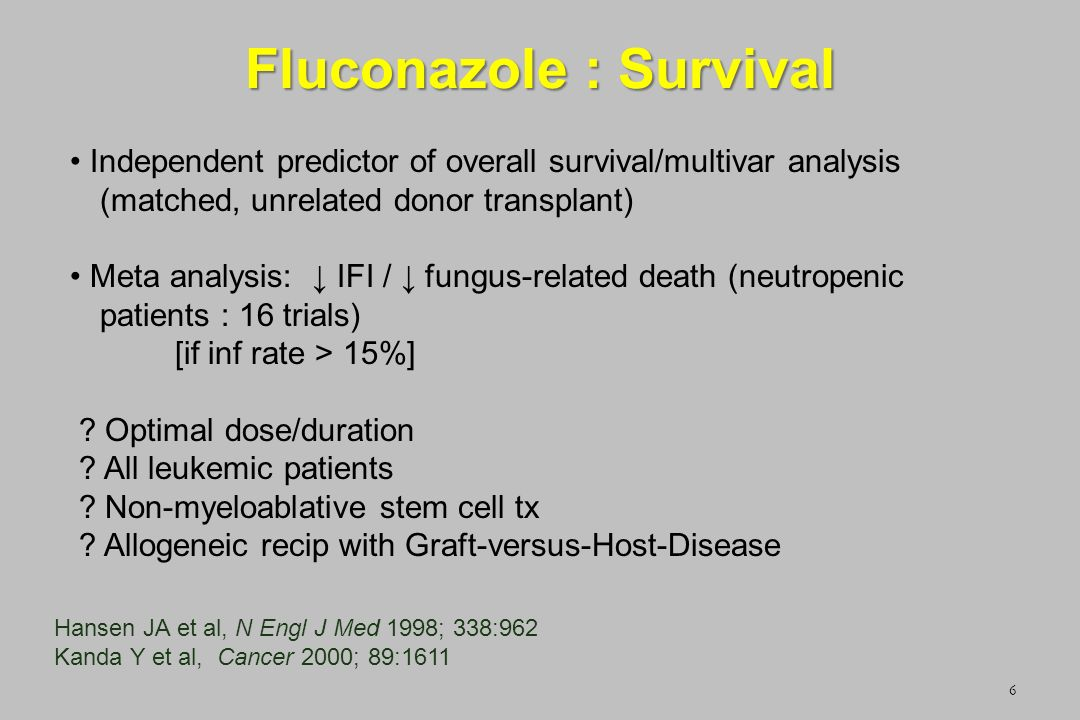 Fluconazole : Survival
