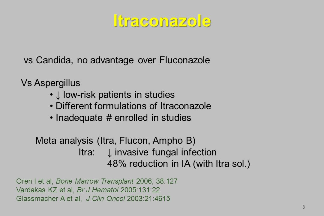 Itraconazole vs Candida, no advantage over Fluconazole Vs Aspergillus