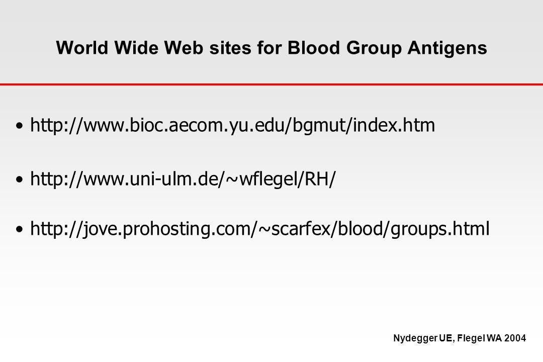 World Wide Web sites for Blood Group Antigens