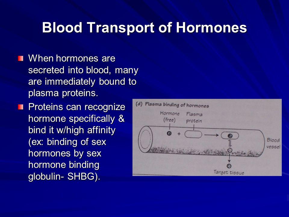Blood Transport of Hormones