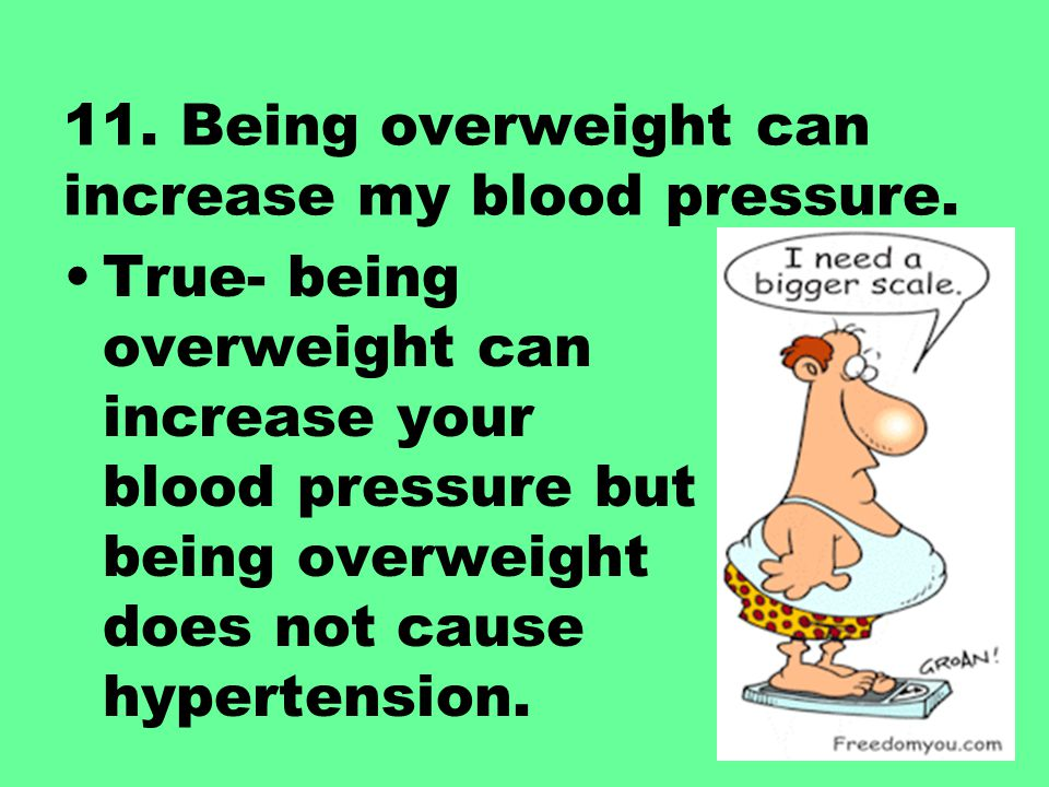 11. Being overweight can increase my blood pressure.
