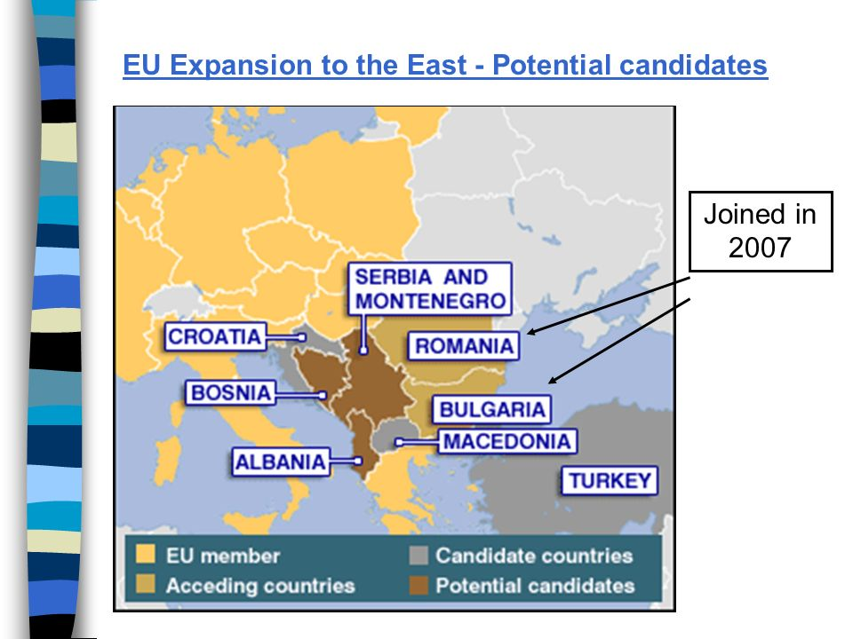 EU Expansion to the East - Potential candidates