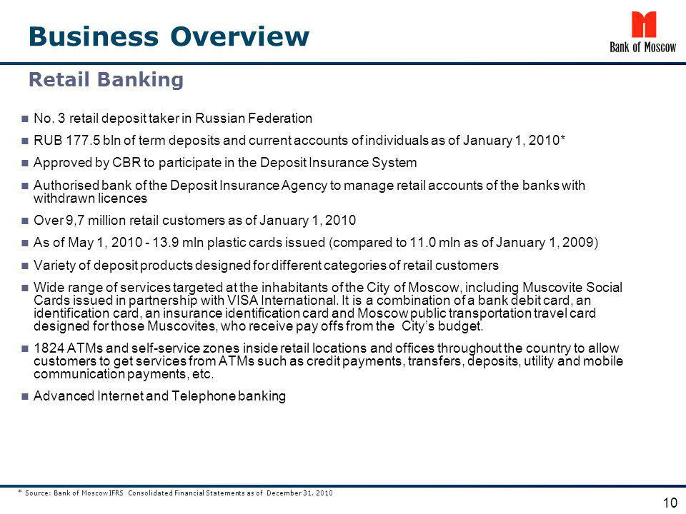 Business Overview Retail Banking