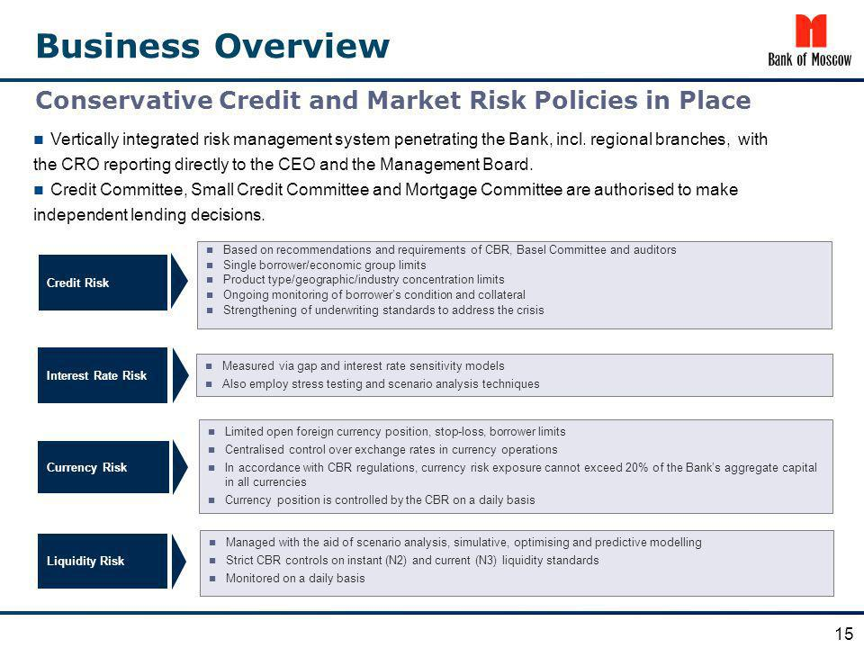 Business OverviewConservative Credit and Market Risk Policies in Place.
