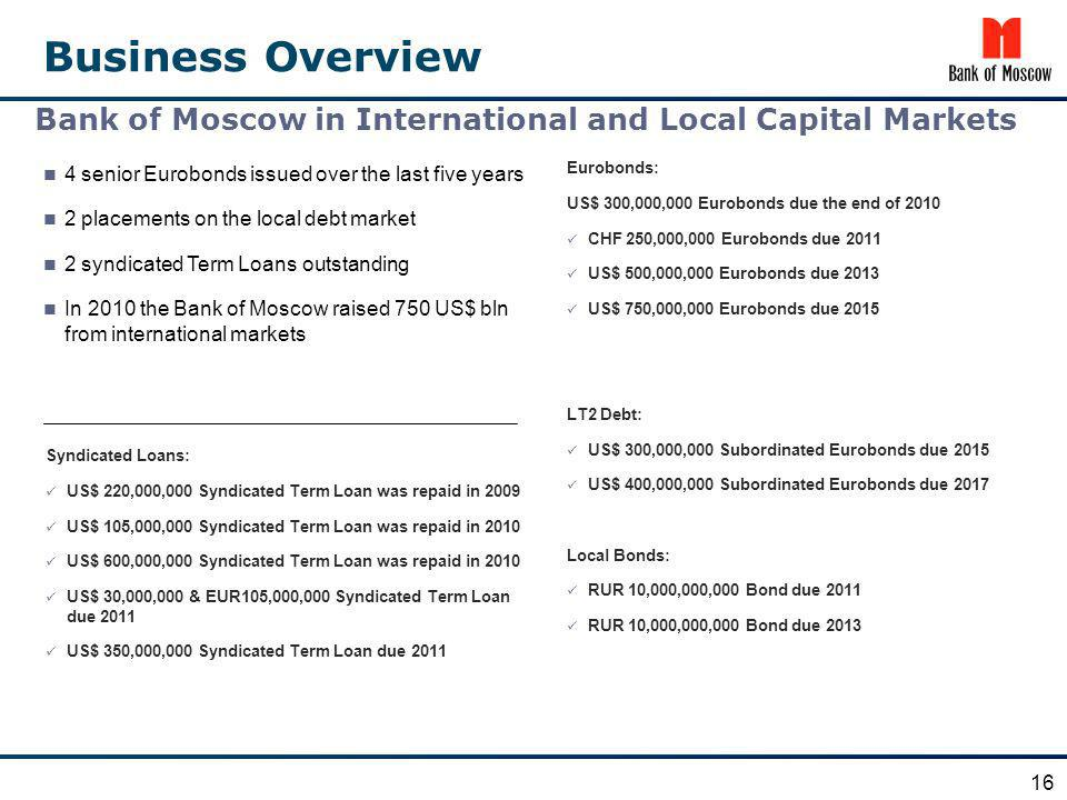 Business Overview Bank of Moscow in International and Local Capital Markets. 4 senior Eurobonds issued over the last five years.
