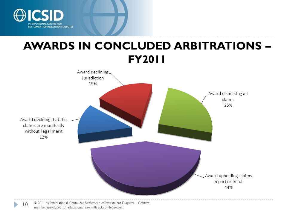 AWARDS IN CONCLUDED ARBITRATIONS – FY2011