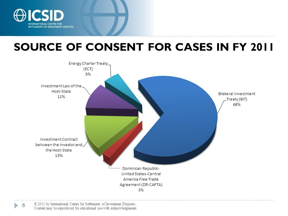 SOURCE OF CONSENT FOR CASES IN FY 2011