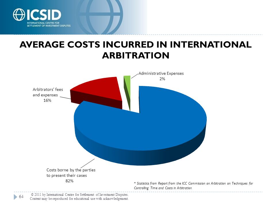 AVERAGE COSTS INCURRED IN INTERNATIONAL ARBITRATION
