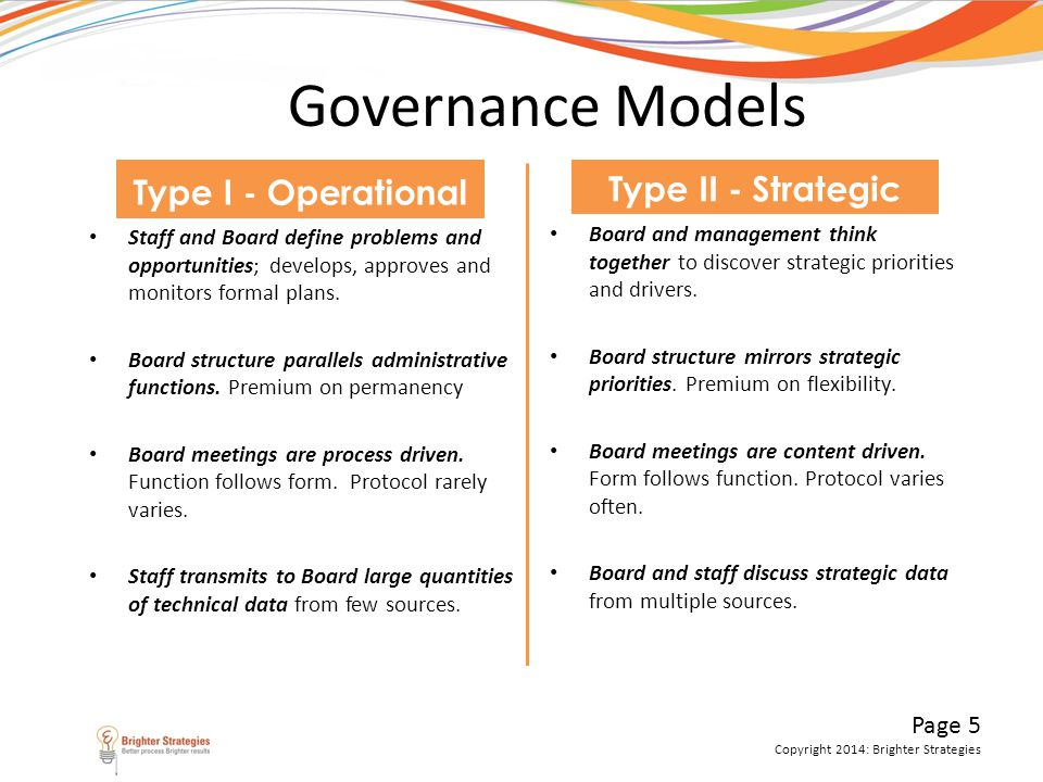 Governance Models Type I - Operational Type II - Strategic