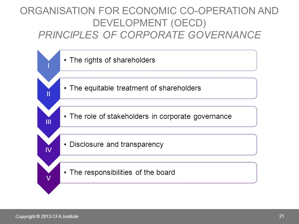 Organisation for Economic Co-Operation and Development (OECD) Principles of Corporate Governance