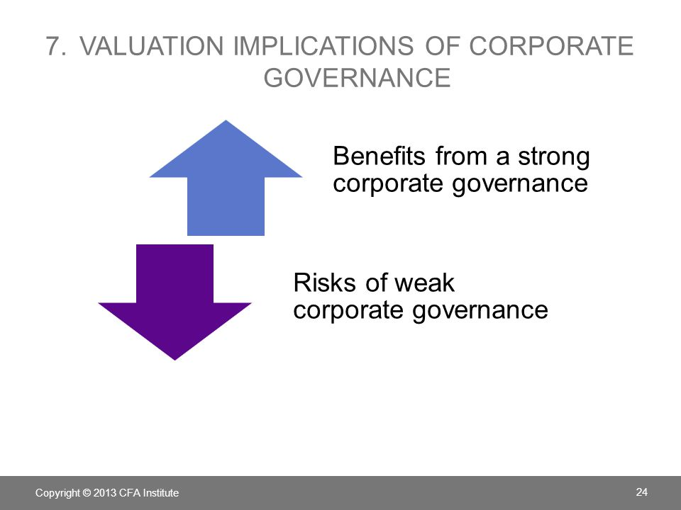 7. Valuation implications of corporate governance
