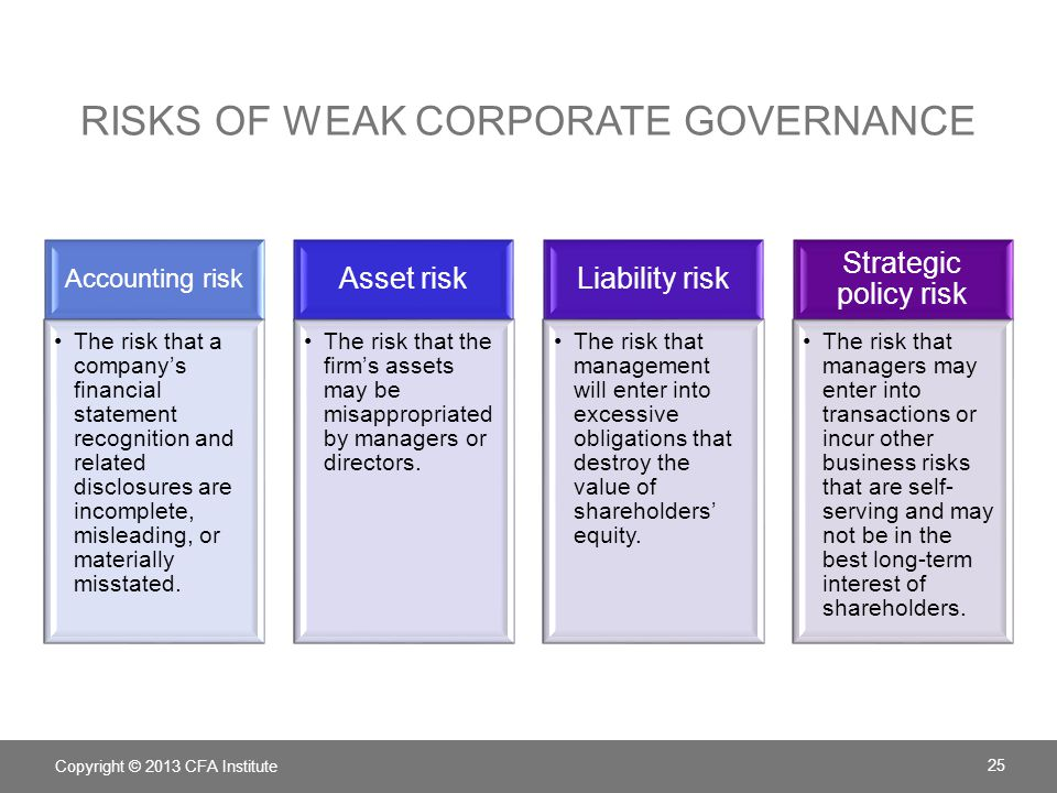Risks of weak corporate governance