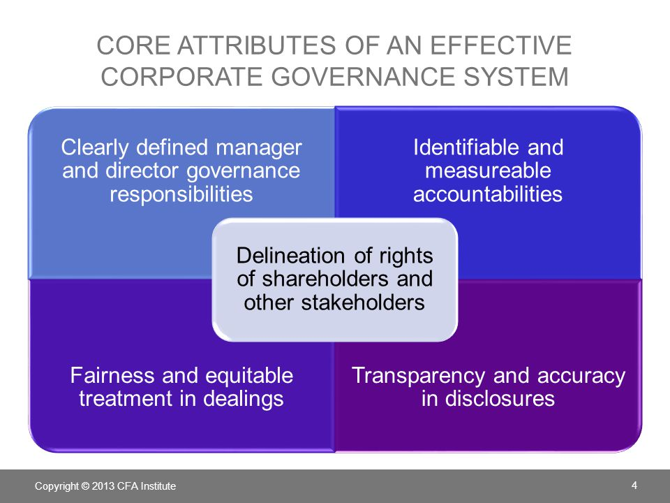 Core Attributes of an effective corporate governance system
