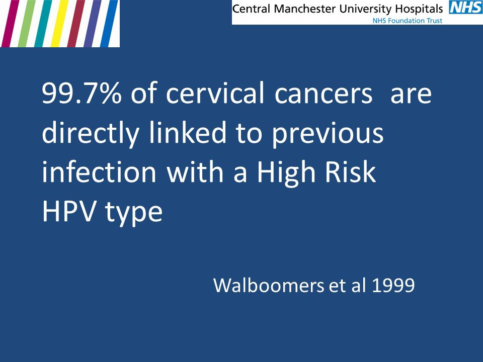 99.7% of cervical cancers are directly linked to previous infection with a High Risk HPV type