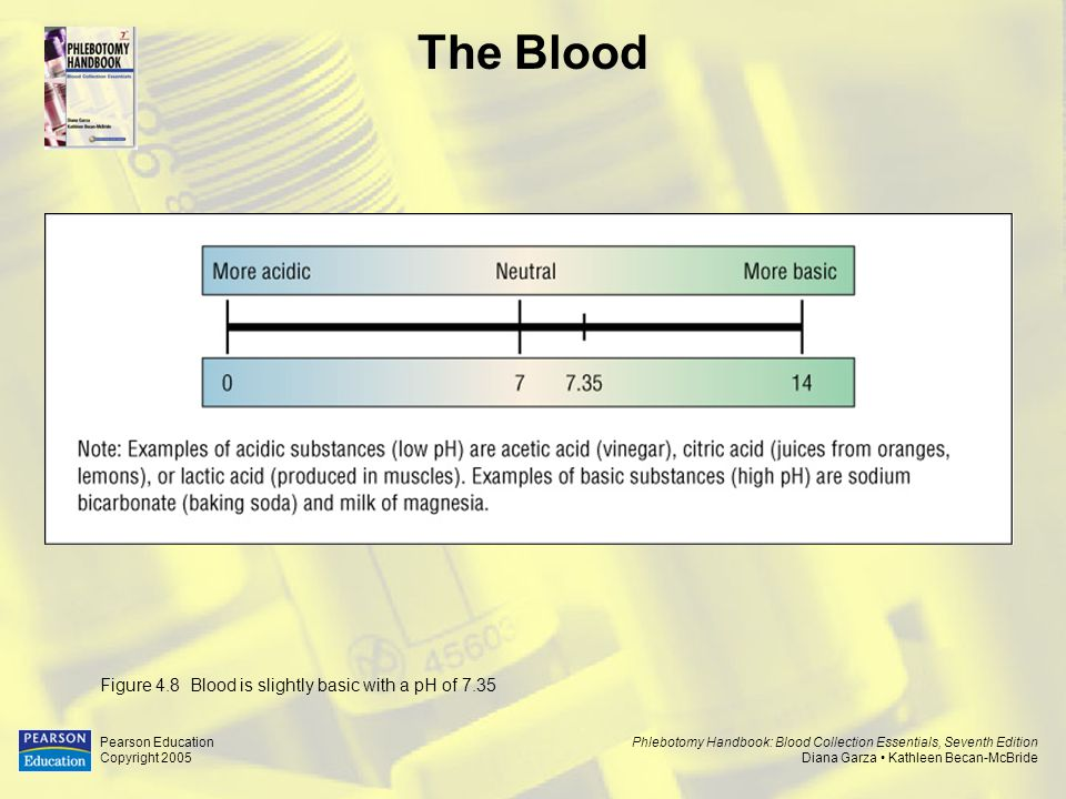 The Blood Figure 4.8 Blood is slightly basic with a pH of 7.35