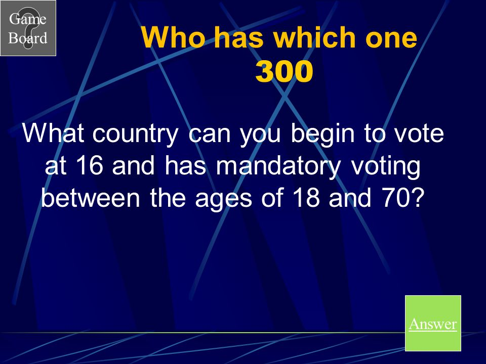 Who has which one 300 What country can you begin to vote at 16 and has mandatory voting between the ages of 18 and 70