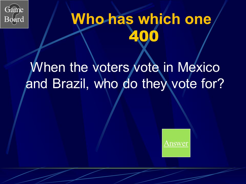 When the voters vote in Mexico and Brazil, who do they vote for