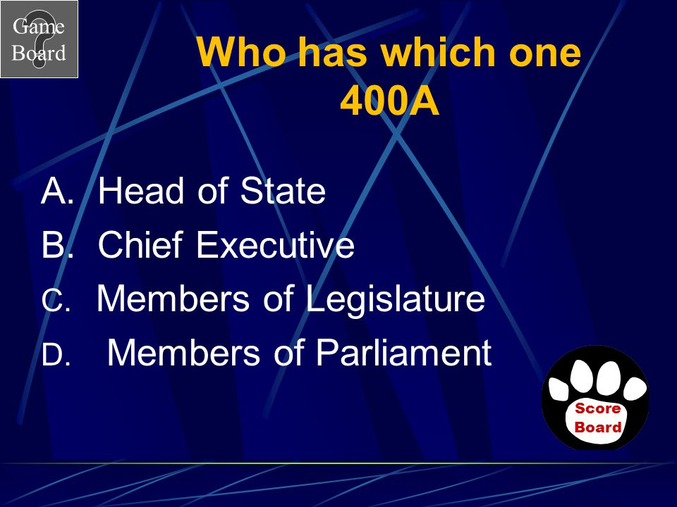 Who has which one 400A A. Head of State B. Chief Executive
