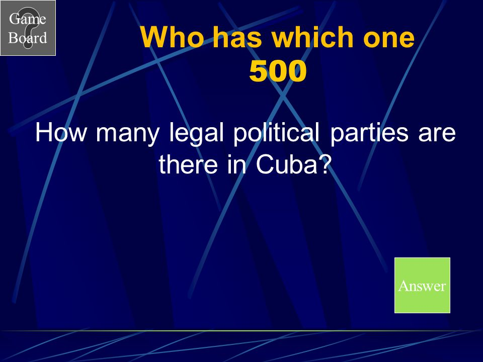 How many legal political parties are there in Cuba