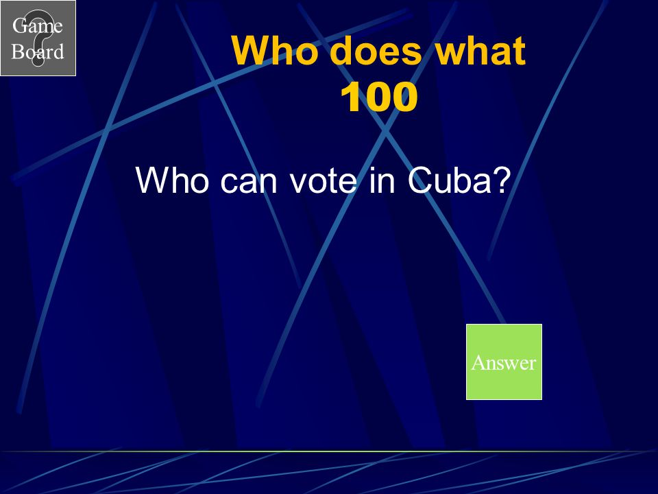 Who does what 100 Who can vote in Cuba Answer