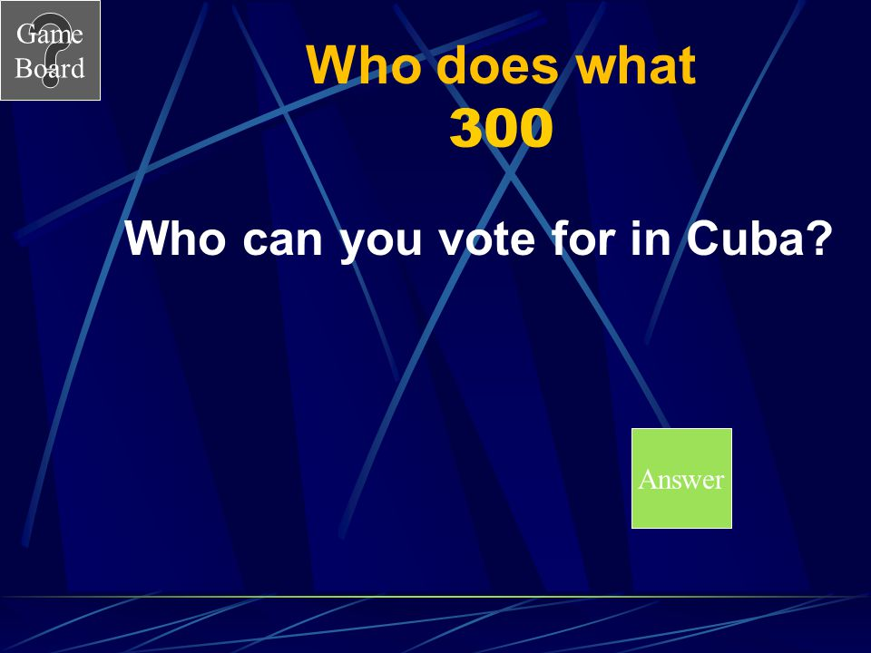 Who can you vote for in Cuba