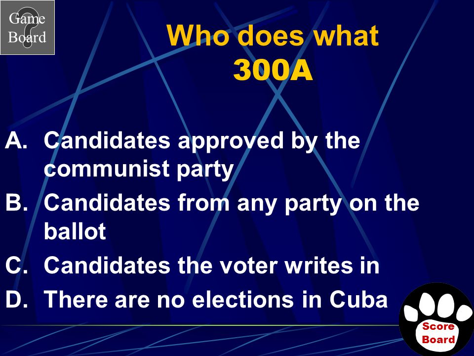 Who does what 300A Candidates approved by the communist party