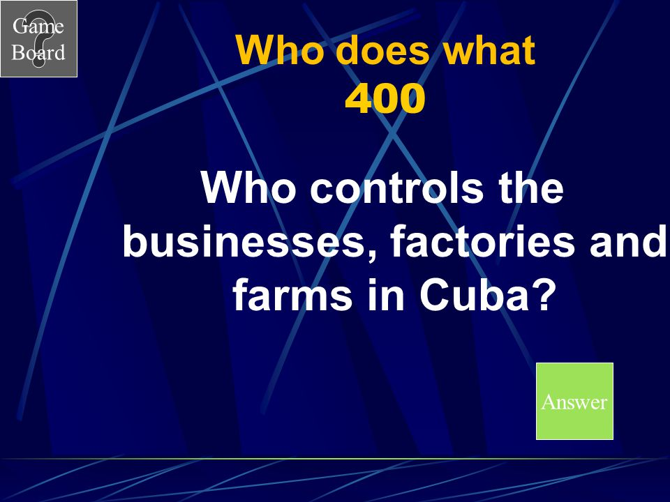 Who controls the businesses, factories and farms in Cuba