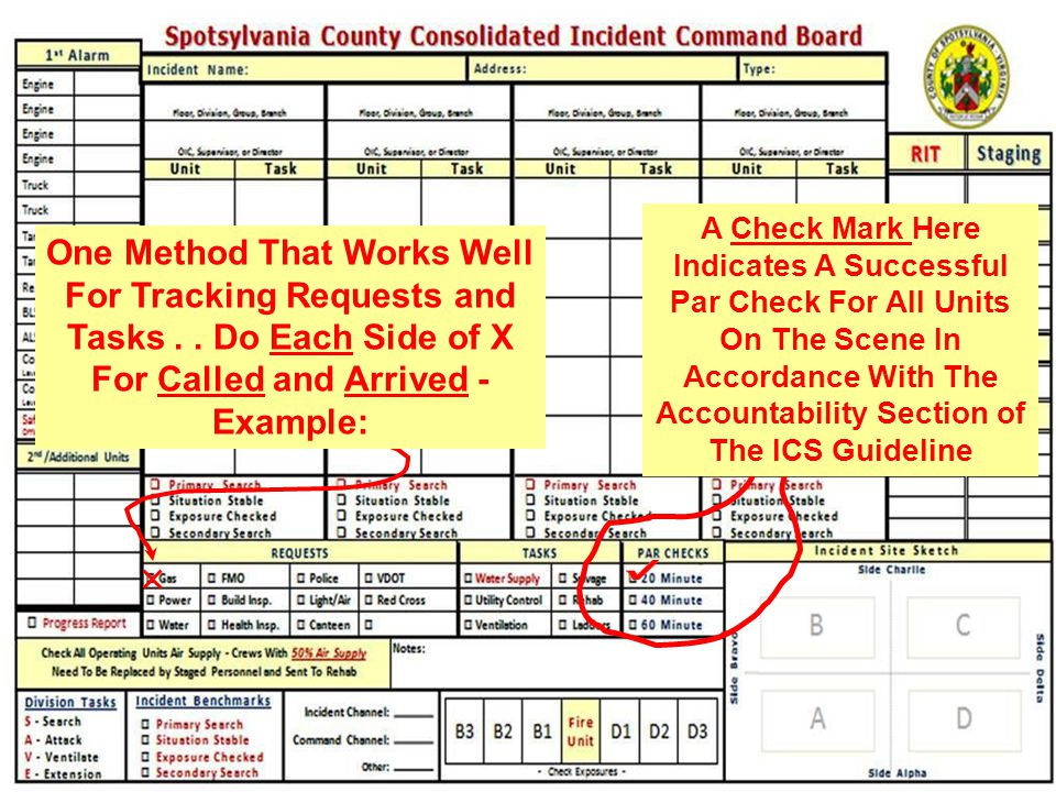 A Check Mark Here Indicates A Successful Par Check For All Units On The Scene In Accordance With The Accountability Section of The ICS Guideline