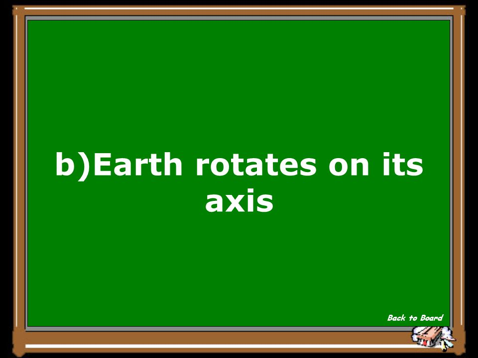 b)Earth rotates on its axis