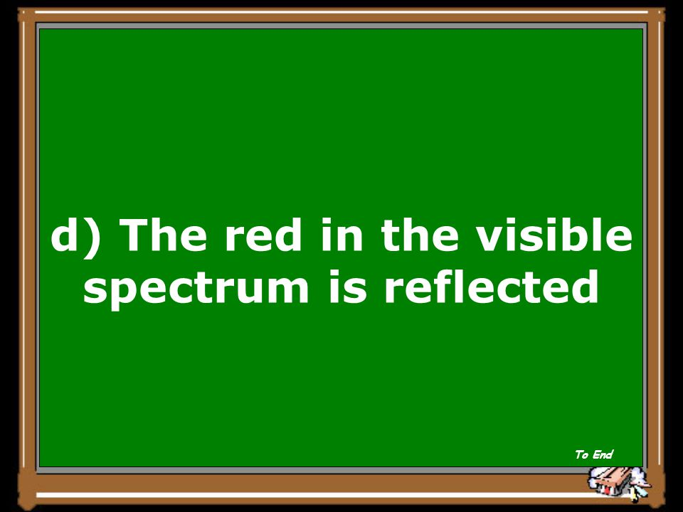 d) The red in the visible spectrum is reflected