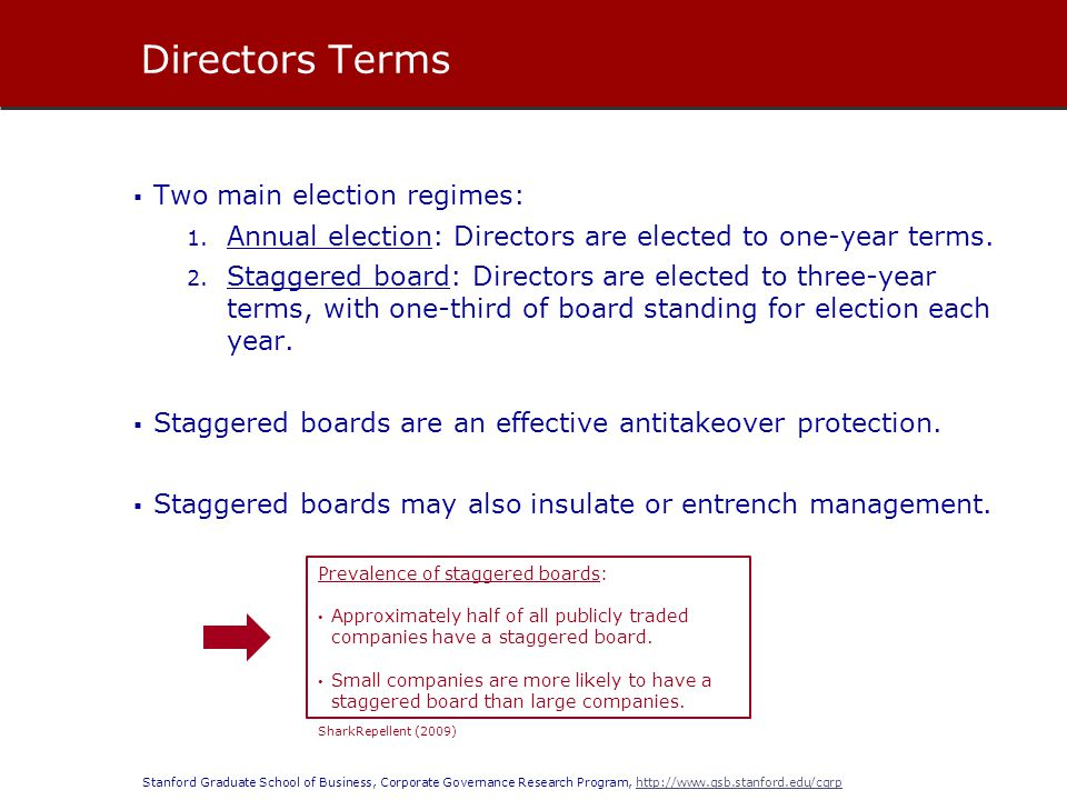 Directors Terms Two main election regimes:
