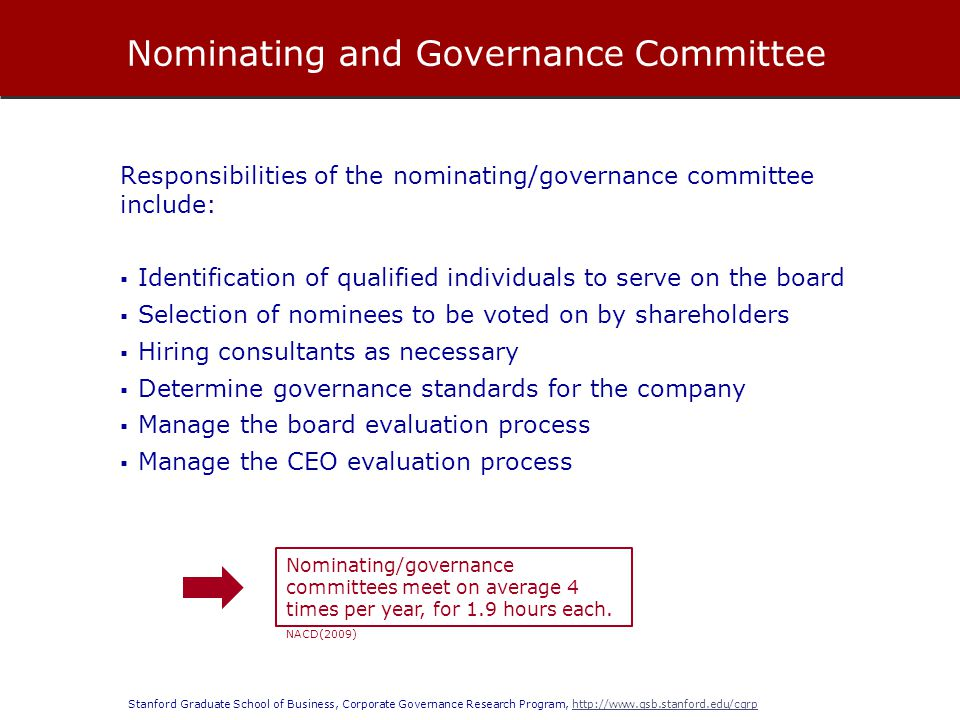 Nominating and Governance Committee