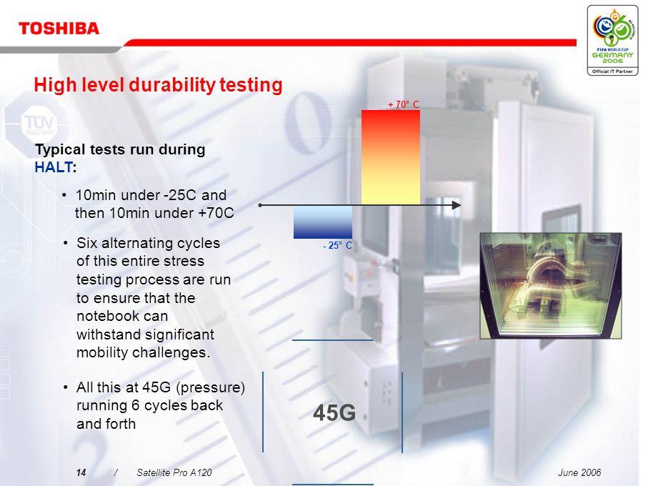 High level durability testing