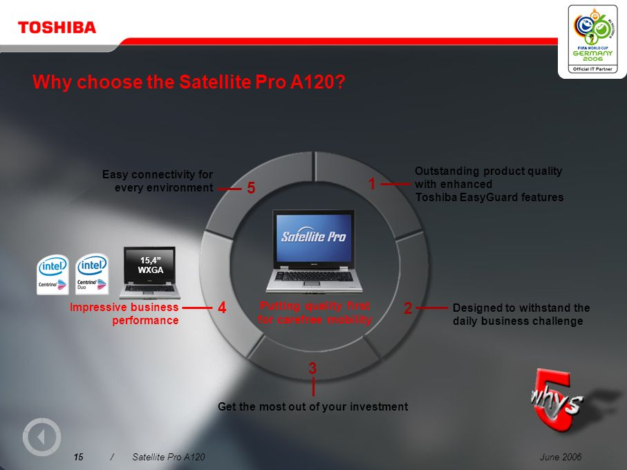 Why choose the Satellite Pro A120