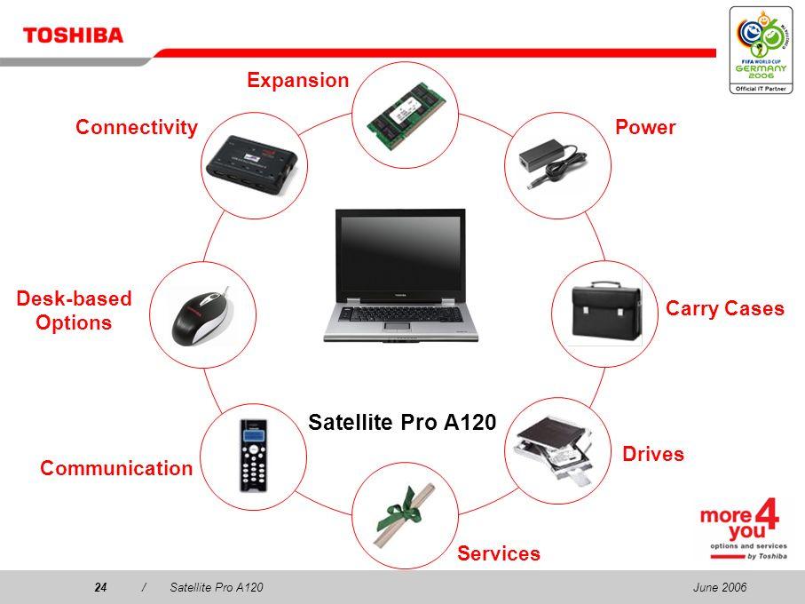 Satellite Pro A120 Expansion Connectivity Power Desk-based Options