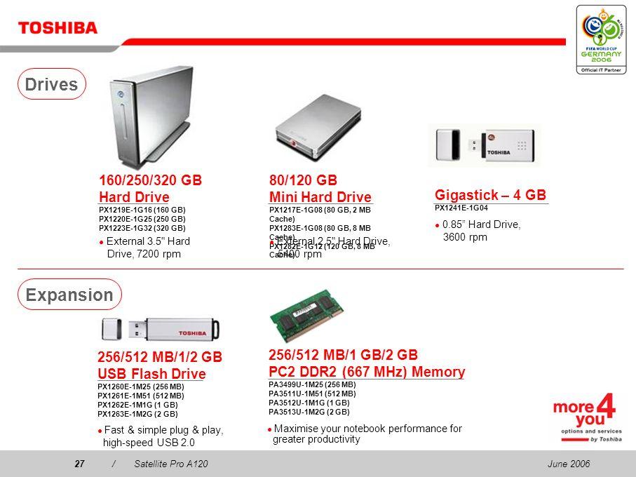 Drives 160/250/320 GB Hard Drive PX1219E-1G16 (160 GB) PX1220E-1G25 (250 GB) PX1223E-1G32 (320 GB)