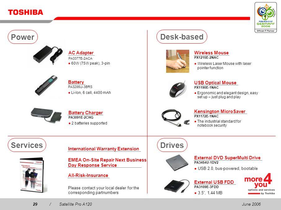 Power Desk-based Services Drives